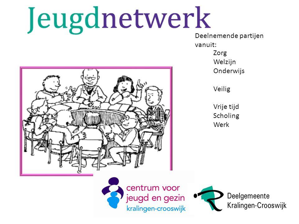 Zorg Welzijn Onderwijs Veilig Vrije tijd Scholing Werk Deelnemende partijen vanuit: