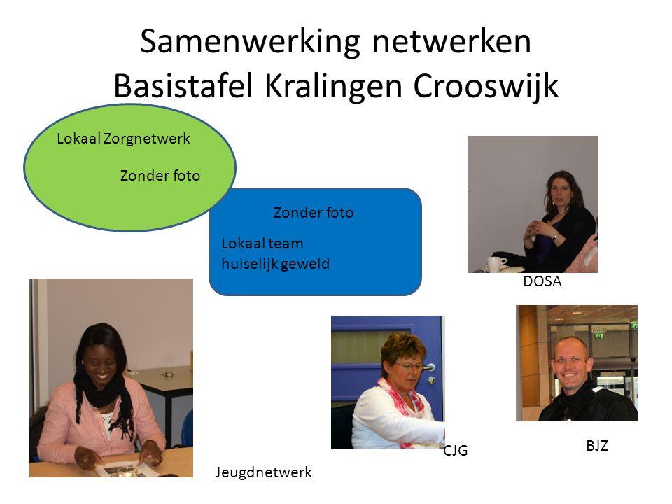 Samenwerking netwerken Basistafel Kralingen Crooswijk DOSA Jeugdnetwerk Lokaal Zorgnetwerk Lokaal team huiselijk geweld CJG Zonder foto BJZ