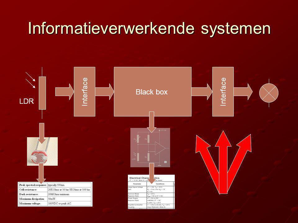 Informatieverwerkende systemen Black box Interface LDR