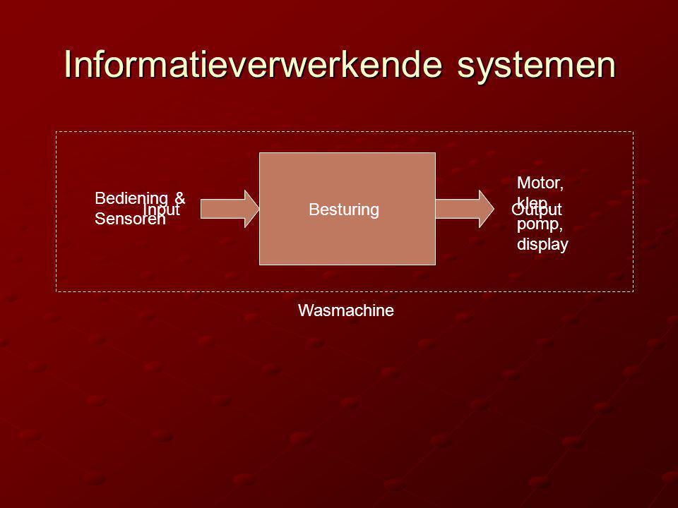 PGO opdracht SensorBesturing Interface Wasmachine Keuze makenop basis van criteria(wat is belangrijk?)