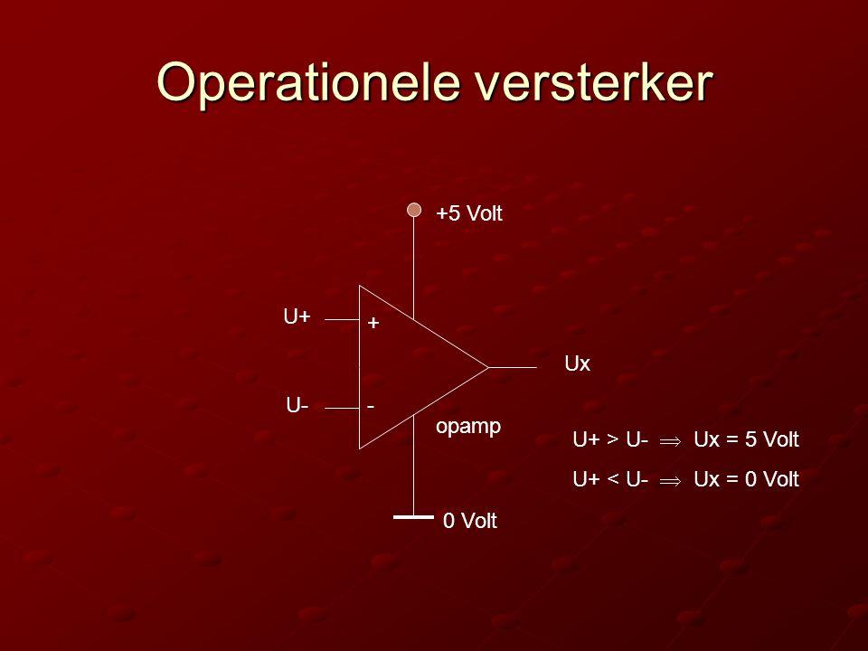Operationele versterker opamp + - 0 Volt +5 Volt U+ > U-  Ux = 5 Volt U+ < U-  Ux = 0 Volt U+ U- Ux