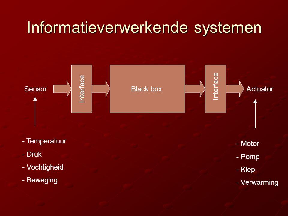 Informatieverwerkende systemen SensorActuatorBlack box Interface - Temperatuur - Druk - Vochtigheid - Beweging - Motor - Pomp - Klep - Verwarming