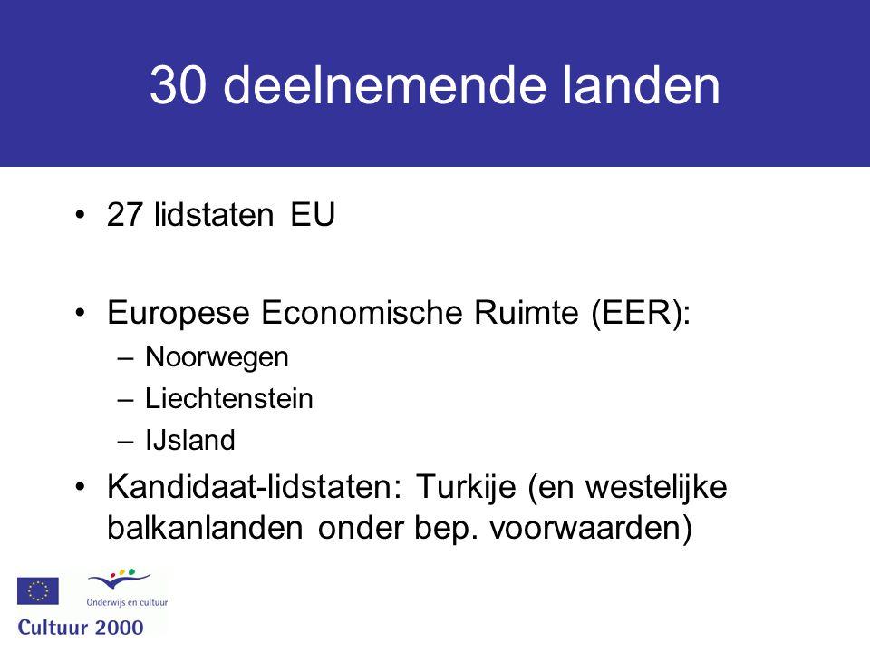 30 deelnemende landen 27 lidstaten EU Europese Economische Ruimte (EER): –Noorwegen –Liechtenstein –IJsland Kandidaat-lidstaten: Turkije (en westelijke balkanlanden onder bep.