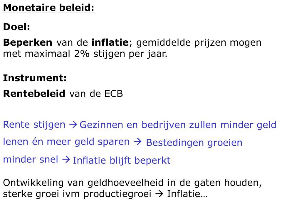 Monetaire beleid: Doel: Beperken van de inflatie; gemiddelde prijzen mogen met maximaal 2% stijgen per jaar. Instrument: Rentebeleid van de ECB Rente