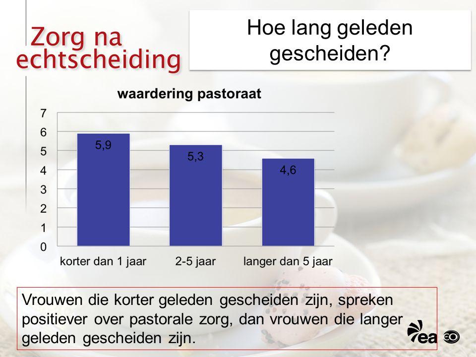Hoe lang geleden gescheiden? Vrouwen die korter geleden gescheiden zijn, spreken positiever over pastorale zorg, dan vrouwen die langer geleden gesche