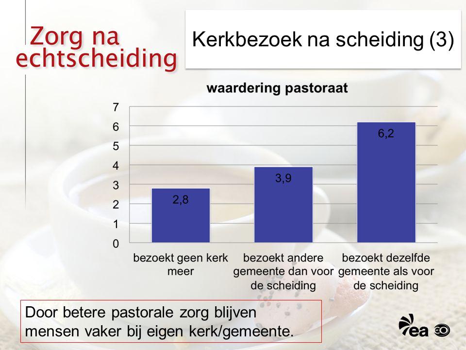 Kerkbezoek na scheiding (3) Door betere pastorale zorg blijven mensen vaker bij eigen kerk/gemeente.