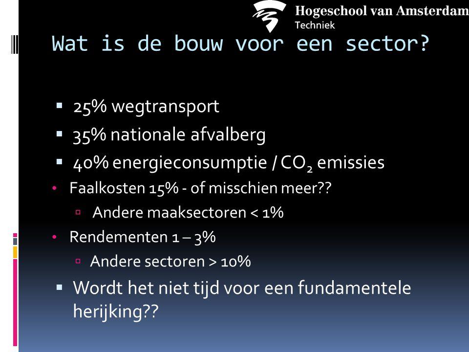 Wat is de bouw voor een sector?  25% wegtransport  35% nationale afvalberg  40% energieconsumptie / CO 2 emissies Faalkosten 15% - of misschien mee