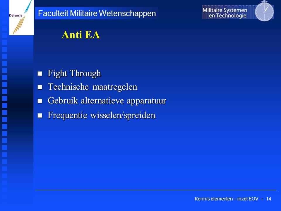 Kennis elementen – inzet EOV – 14 Faculteit Militaire Wetenschappen Fight Through Fight Through Technische maatregelen Technische maatregelen Gebruik