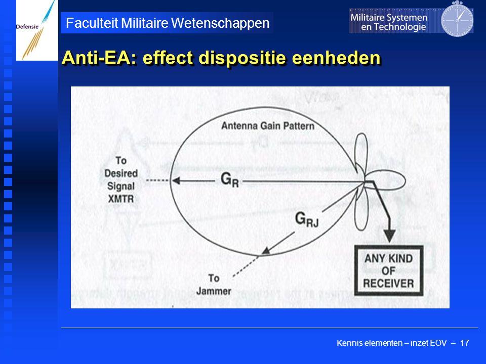 Kennis elementen – inzet EOV – 17 Faculteit Militaire Wetenschappen Anti-EA: effect dispositie eenheden