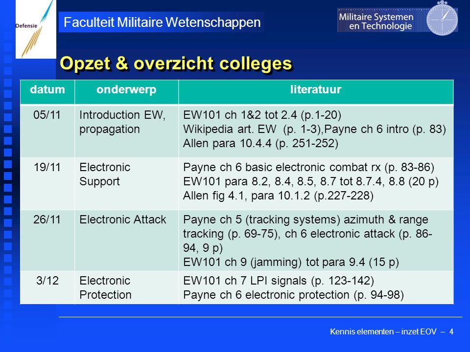 Kennis elementen – inzet EOV – 4 Faculteit Militaire Wetenschappen Opzet & overzicht colleges datumonderwerpliteratuur 05/11Introduction EW, propagation EW101 ch 1&2 tot 2.4 (p.1-20) Wikipedia art.