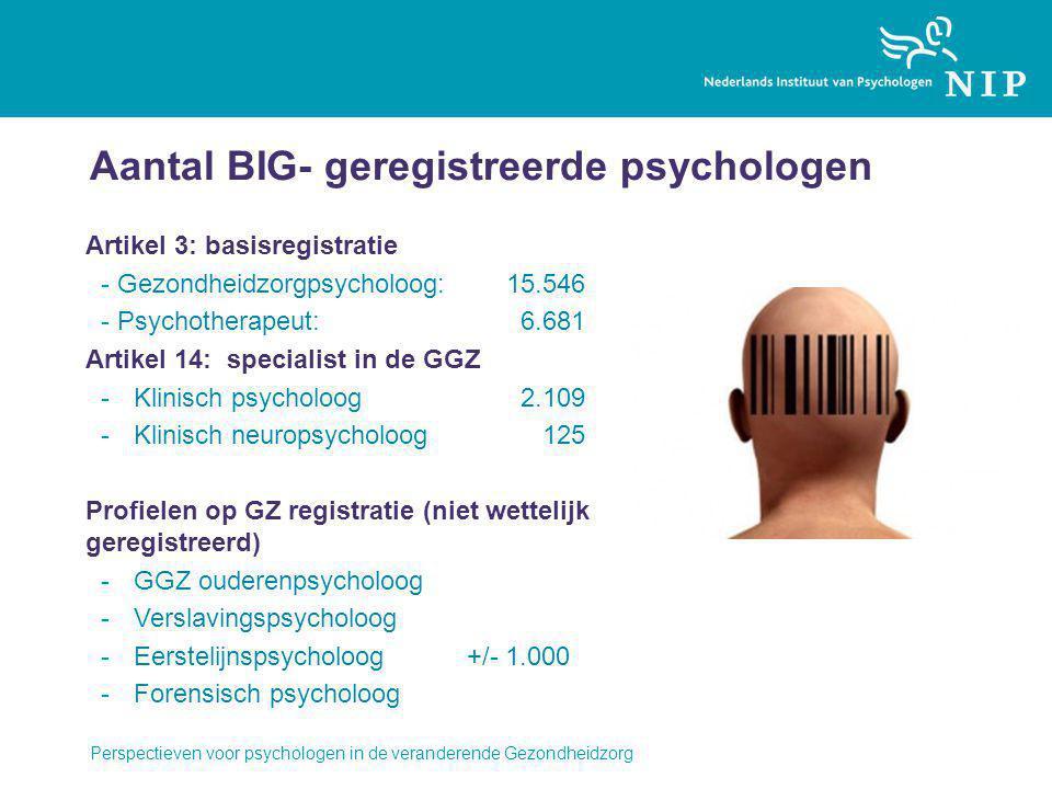 Aantal BIG- geregistreerde psychologen Artikel 3: basisregistratie -Gezondheidzorgpsycholoog: 15.546 -Psychotherapeut: 6.681 Artikel 14: specialist in de GGZ -Klinisch psycholoog 2.109 -Klinisch neuropsycholoog 125 Profielen op GZ registratie (niet wettelijk geregistreerd) -GGZ ouderenpsycholoog -Verslavingspsycholoog -Eerstelijnspsycholoog +/- 1.000 -Forensisch psycholoog Perspectieven voor psychologen in de veranderende Gezondheidzorg