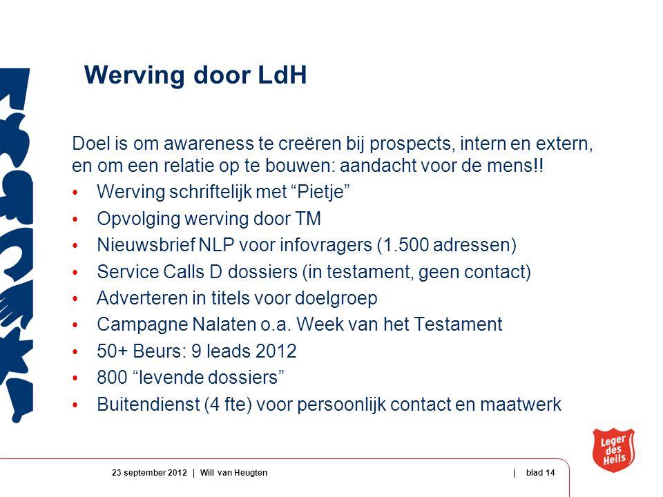 Werving door LdH Doel is om awareness te creëren bij prospects, intern en extern, en om een relatie op te bouwen: aandacht voor de mens!.