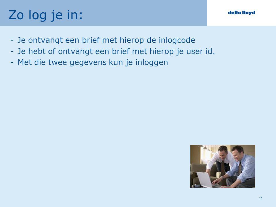 12 Zo log je in: -Je ontvangt een brief met hierop de inlogcode -Je hebt of ontvangt een brief met hierop je user id.