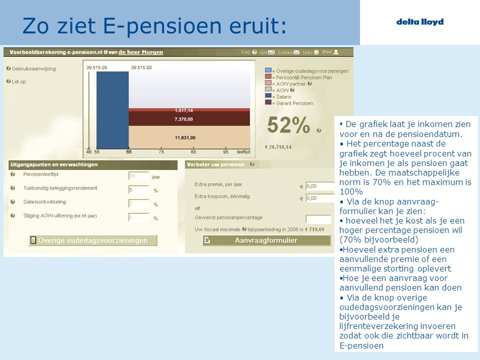 7 Zo ziet E-pensioen eruit: De grafiek laat je inkomen zien voor en na de pensioendatum.