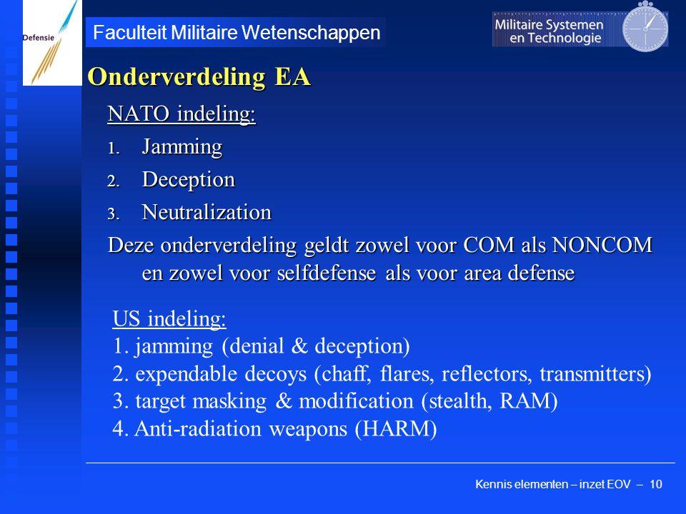 Kennis elementen – inzet EOV – 10 Faculteit Militaire Wetenschappen Onderverdeling EA NATO indeling: 1.
