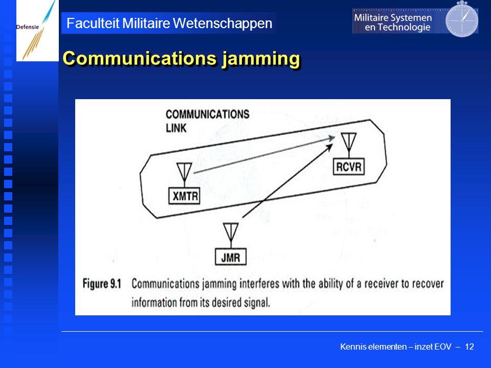 Kennis elementen – inzet EOV – 12 Faculteit Militaire Wetenschappen Communications jamming