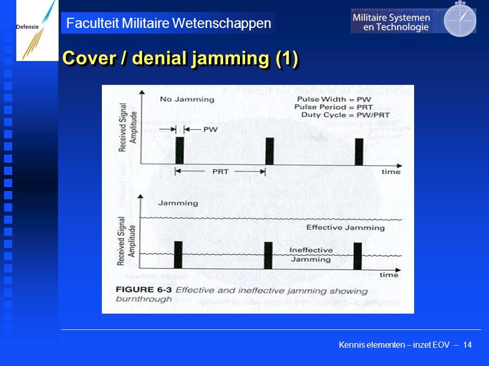 Kennis elementen – inzet EOV – 14 Faculteit Militaire Wetenschappen Cover / denial jamming (1)