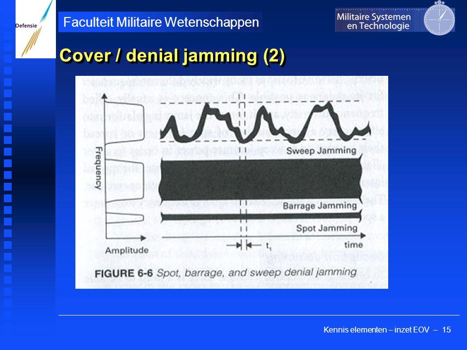 Kennis elementen – inzet EOV – 15 Faculteit Militaire Wetenschappen Cover / denial jamming (2)