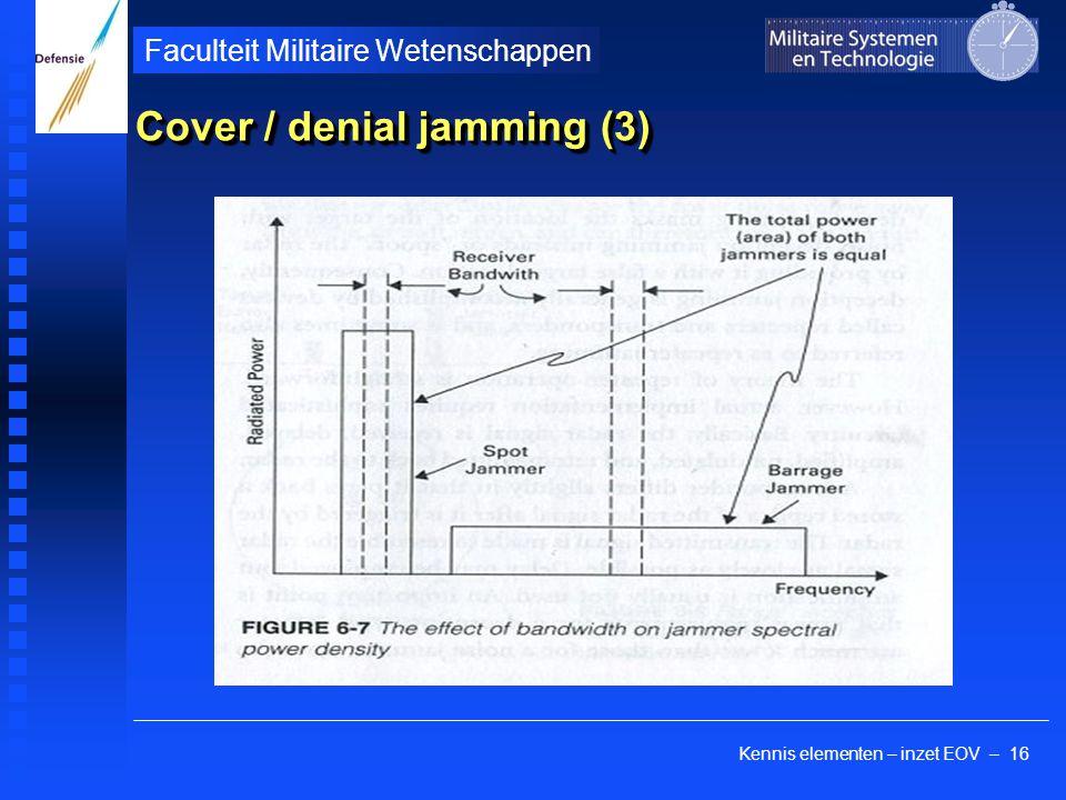 Kennis elementen – inzet EOV – 16 Faculteit Militaire Wetenschappen Cover / denial jamming (3)