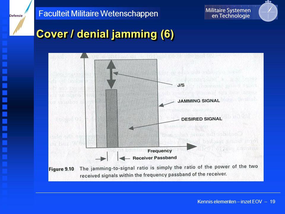 Kennis elementen – inzet EOV – 19 Faculteit Militaire Wetenschappen Cover / denial jamming (6)