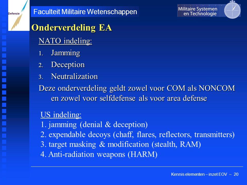 Kennis elementen – inzet EOV – 20 Faculteit Militaire Wetenschappen Onderverdeling EA NATO indeling: 1.
