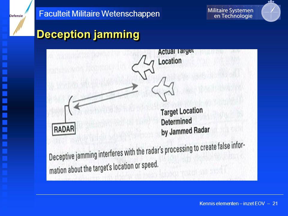Kennis elementen – inzet EOV – 21 Faculteit Militaire Wetenschappen Deception jamming