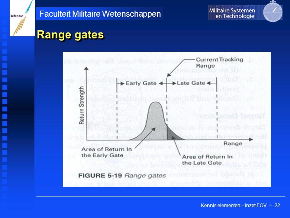 Kennis elementen – inzet EOV – 22 Faculteit Militaire Wetenschappen Range gates