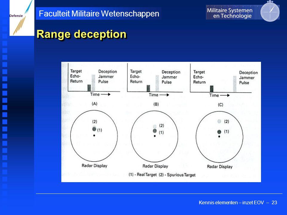 Kennis elementen – inzet EOV – 23 Faculteit Militaire Wetenschappen Range deception