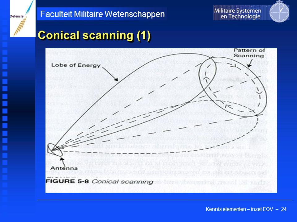 Kennis elementen – inzet EOV – 24 Faculteit Militaire Wetenschappen Conical scanning (1)