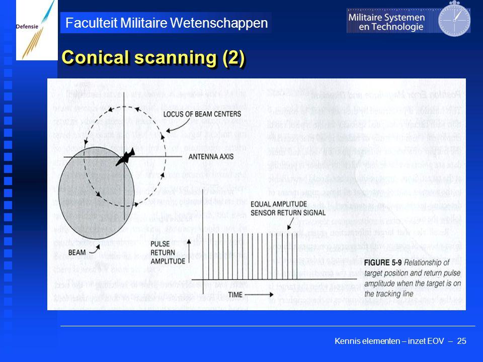 Kennis elementen – inzet EOV – 25 Faculteit Militaire Wetenschappen Conical scanning (2)