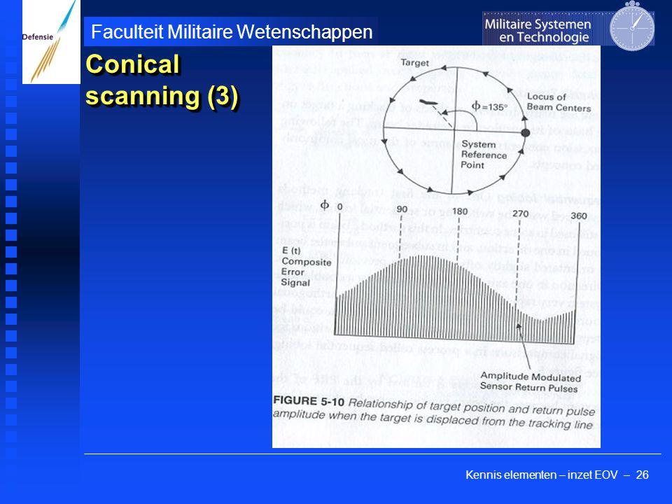 Kennis elementen – inzet EOV – 26 Faculteit Militaire Wetenschappen Conical scanning (3)