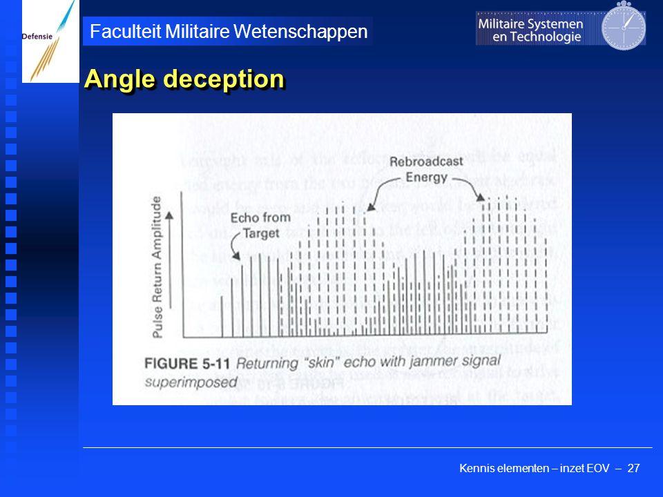 Kennis elementen – inzet EOV – 27 Faculteit Militaire Wetenschappen Angle deception