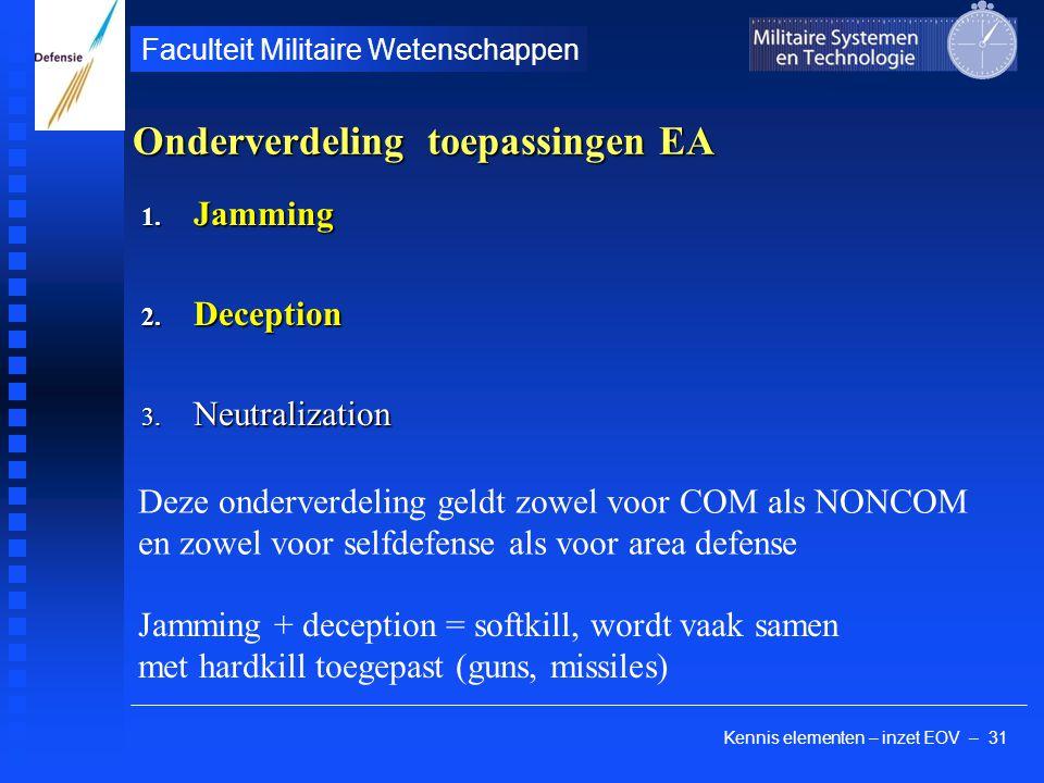 Kennis elementen – inzet EOV – 31 Faculteit Militaire Wetenschappen Onderverdeling toepassingen EA 1.