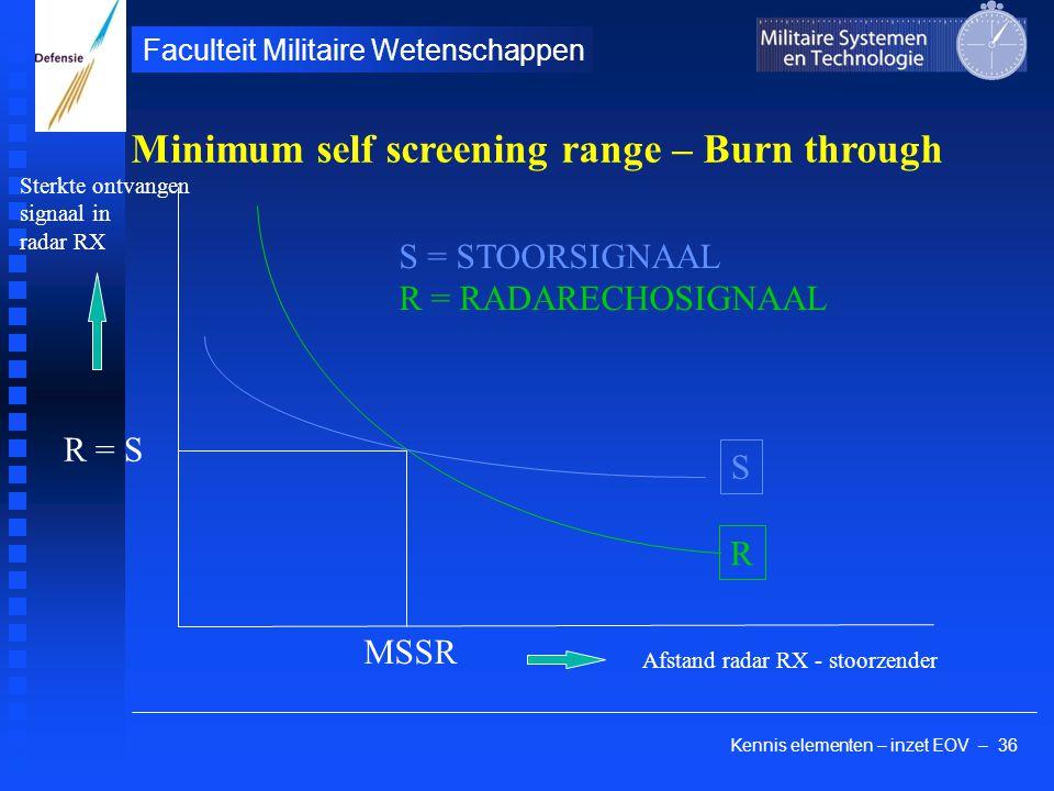 Kennis elementen – inzet EOV – 36 Faculteit Militaire Wetenschappen Sterkte ontvangen signaal in radar RX Afstand radar RX - stoorzender MSSR R = S S = STOORSIGNAAL R = RADARECHOSIGNAAL R S Minimum self screening range – Burn through