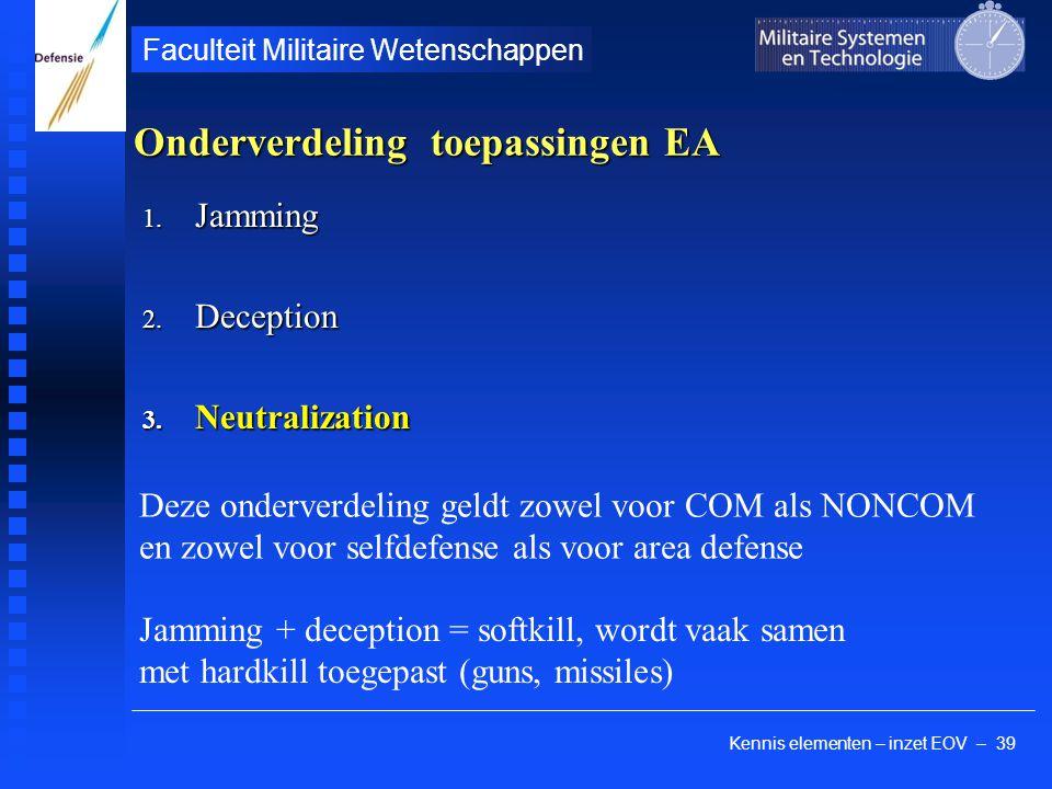 Kennis elementen – inzet EOV – 39 Faculteit Militaire Wetenschappen Onderverdeling toepassingen EA 1.