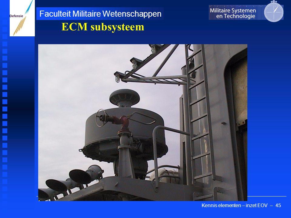 Kennis elementen – inzet EOV – 45 Faculteit Militaire Wetenschappen ECM subsysteem