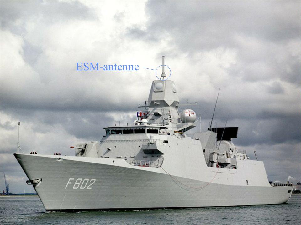 Kennis elementen – inzet EOV – 46 Faculteit Militaire Wetenschappen ESM-antenne