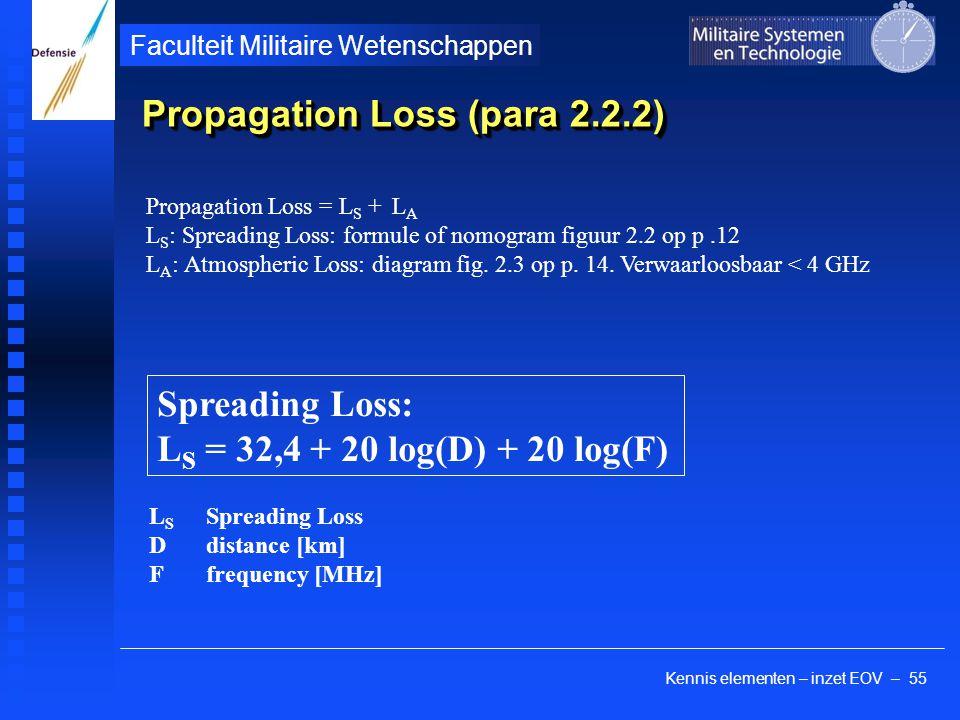 Kennis elementen – inzet EOV – 55 Faculteit Militaire Wetenschappen Propagation Loss (para 2.2.2) Spreading Loss: L S = 32,4 + 20 log(D) + 20 log(F) L S Spreading Loss Ddistance [km] Ffrequency [MHz] Propagation Loss = L S + L A L S : Spreading Loss: formule of nomogram figuur 2.2 op p.12 L A : Atmospheric Loss: diagram fig.