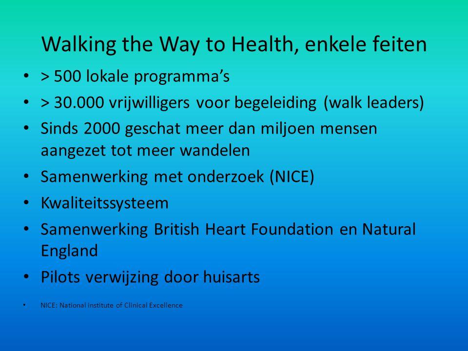 Walking the Way to Health, enkele feiten > 500 lokale programma's > 30.000 vrijwilligers voor begeleiding (walk leaders) Sinds 2000 geschat meer dan m