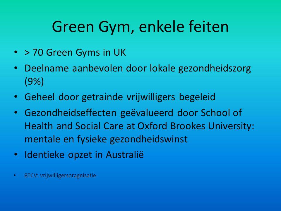 Green Gym, enkele feiten > 70 Green Gyms in UK Deelname aanbevolen door lokale gezondheidszorg (9%) Geheel door getrainde vrijwilligers begeleid Gezon