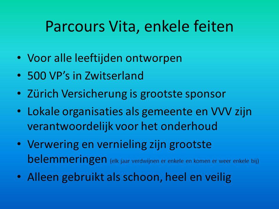 Parcours Vita, enkele feiten Voor alle leeftijden ontworpen 500 VP's in Zwitserland Zürich Versicherung is grootste sponsor Lokale organisaties als ge