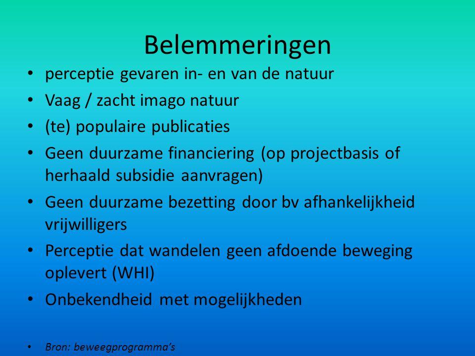 Belemmeringen perceptie gevaren in- en van de natuur Vaag / zacht imago natuur (te) populaire publicaties Geen duurzame financiering (op projectbasis