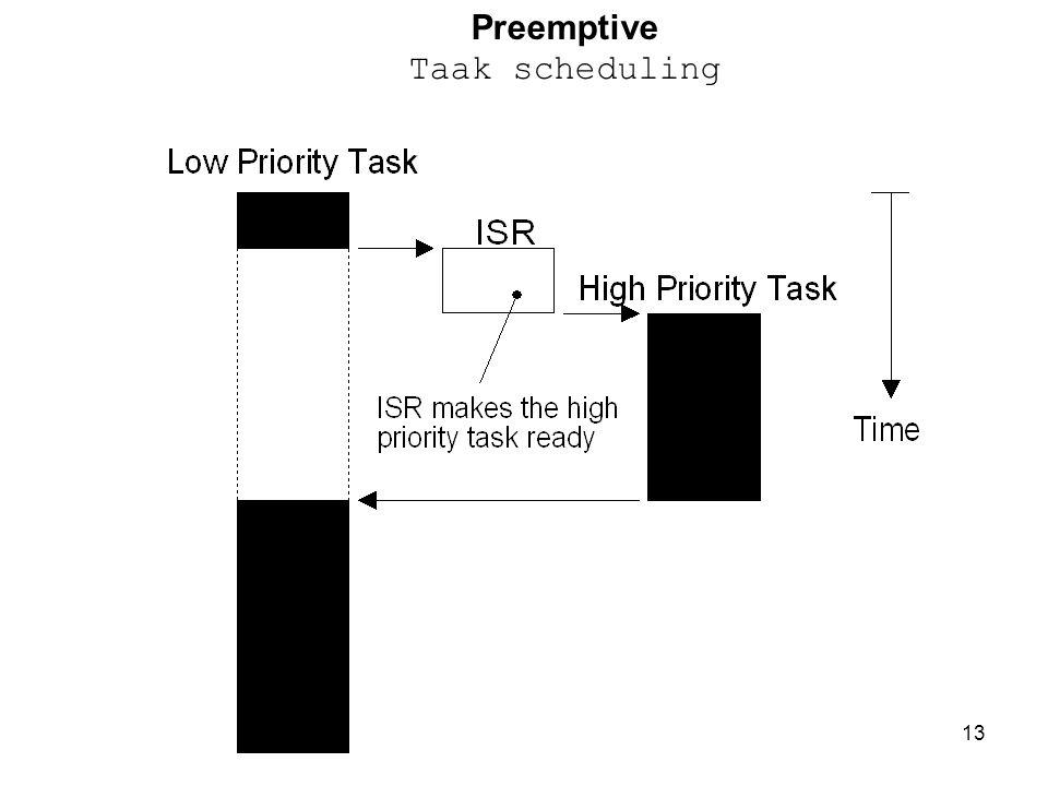13 Preemptive Taak scheduling
