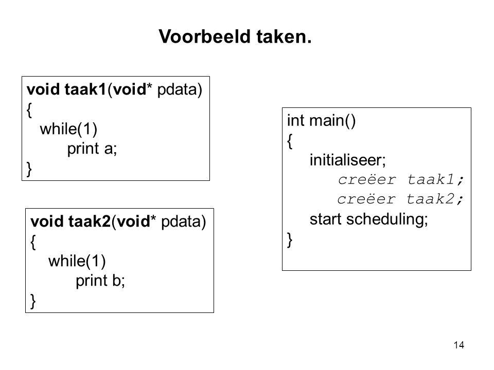 14 Voorbeeld taken. void taak2(void* pdata) { while(1) print b; } void taak1(void* pdata) { while(1) print a; } int main() { initialiseer; creëer taak
