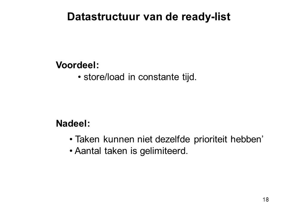 18 Datastructuur van de ready-list Nadeel: Voordeel: Taken kunnen niet dezelfde prioriteit hebben' Aantal taken is gelimiteerd. store/load in constant