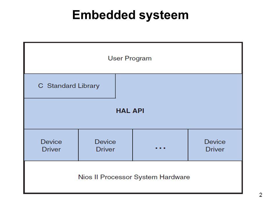 2 Embedded systeem