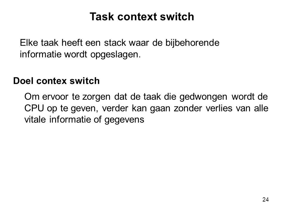 24 Task context switch Elke taak heeft een stack waar de bijbehorende informatie wordt opgeslagen. Om ervoor te zorgen dat de taak die gedwongen wordt