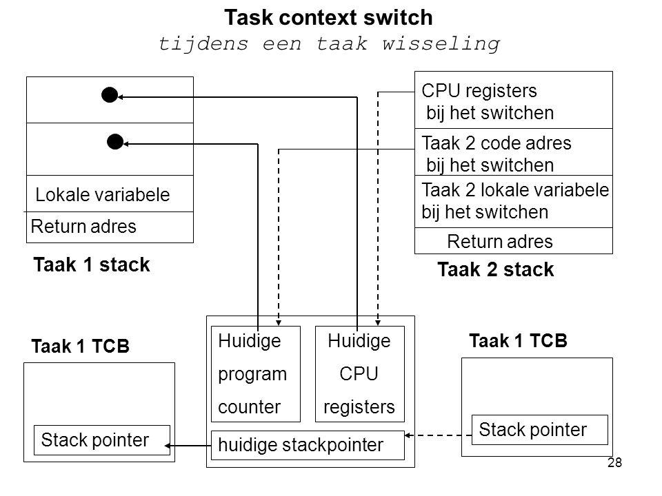 28 Return adres Lokale variabele Return adres CPU registers bij het switchen Taak 2 lokale variabele bij het switchen Taak 2 code adres bij het switch