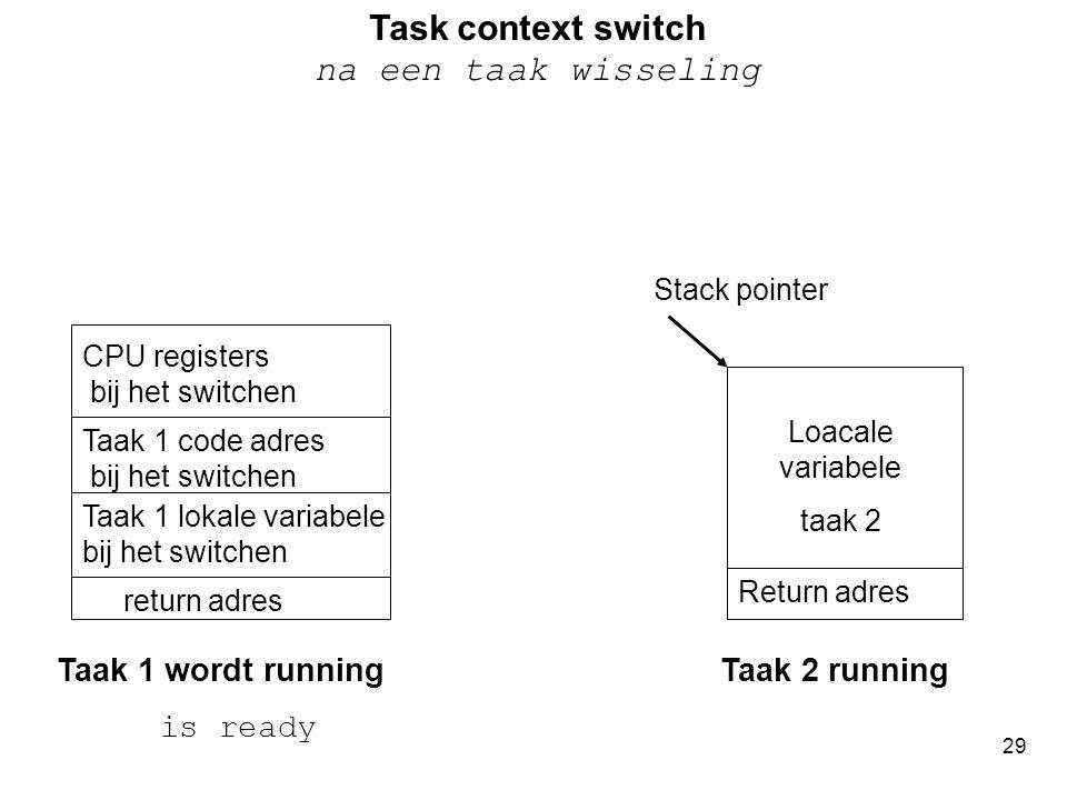 29 return adres CPU registers bij het switchen Taak 1 lokale variabele bij het switchen Taak 1 code adres bij het switchen Taak 1 wordt running is rea