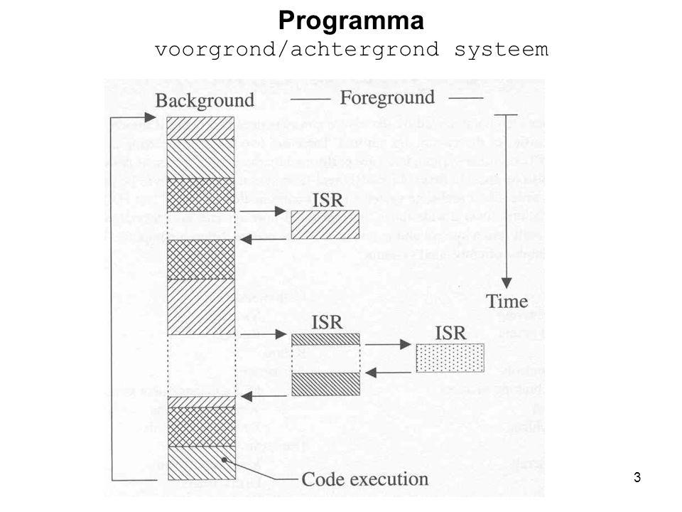 3 Programma voorgrond/achtergrond systeem